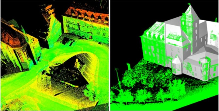 Point cloud from terrestrial mobile mapping (left), result of reconstructed building façade with point cloud overlaid (c)