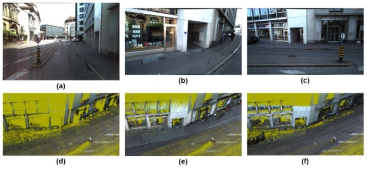 Figure 3: Mobile mapping images [(a) forward, (b) back-right, (c) left] and generated point clouds by configuration c4 [(d) forward, (e) back-right and forward, (f) left and forward]