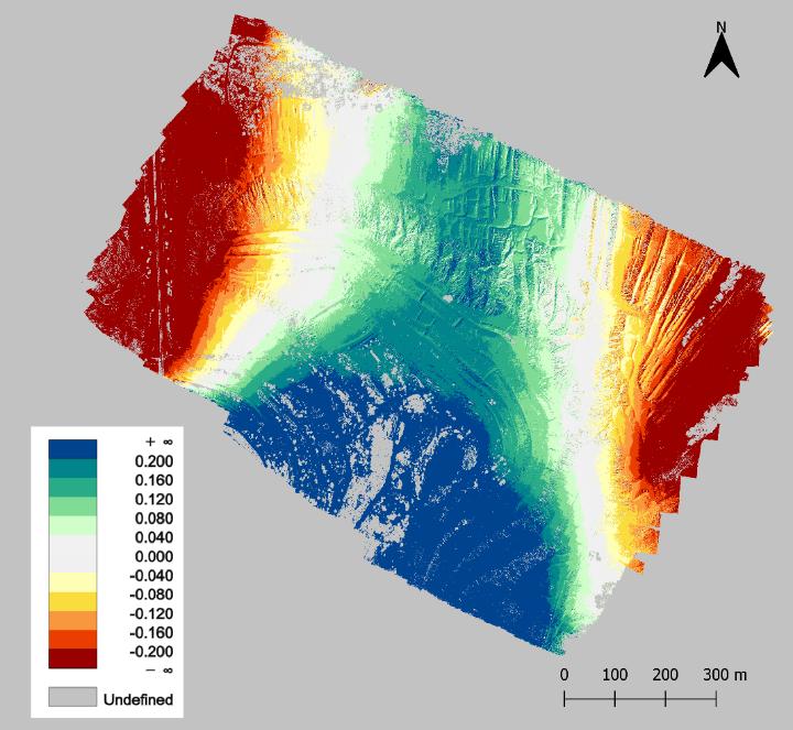 Vergleich einer UAV-Punktwolke mit schlechter Passpunktkonfiguration mit der Referenzpunktwolke. (c)