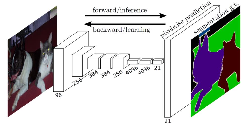 master thesis remote sensing